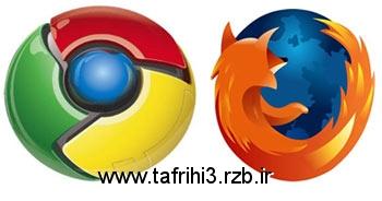 ذخیره سریع لینکها در مرورگر کروم و فایرفاکس