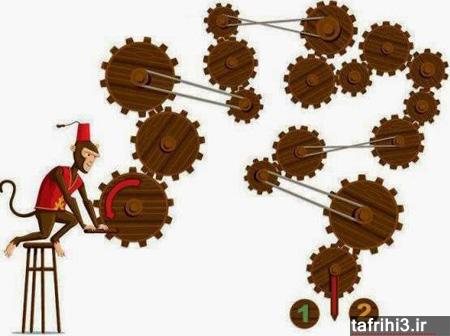 تست هوش تصویری سخت میمون بازیگوش و چرخ دنده ها