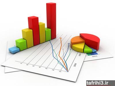 معمای آمارگیری